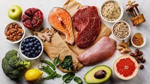 Пищевые продукты, являющиеся источниками макро - и микронутриентов в период  самоизоляции